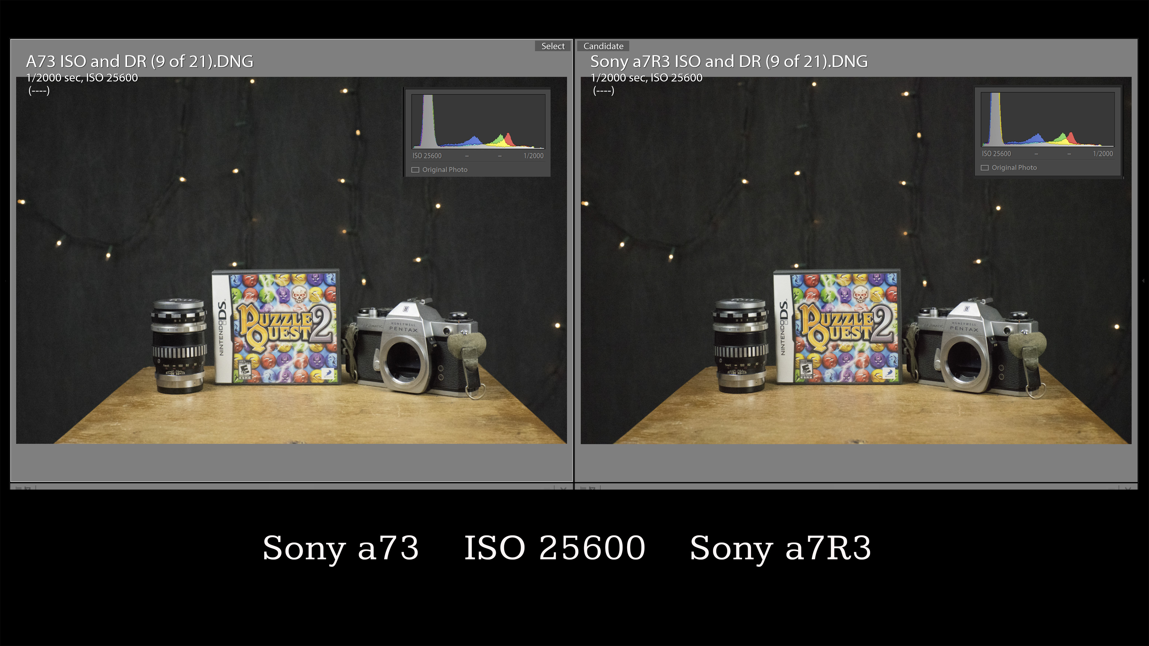 High ISO Histograms